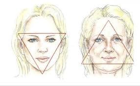 Треугольник молодости для лица: Делайте и будете выглядеть моложе